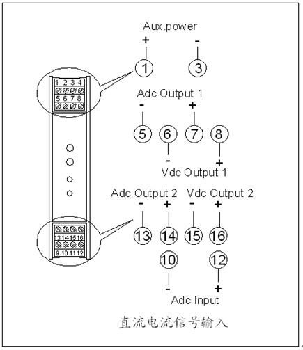 模拟量(电流/电压)信号转换器